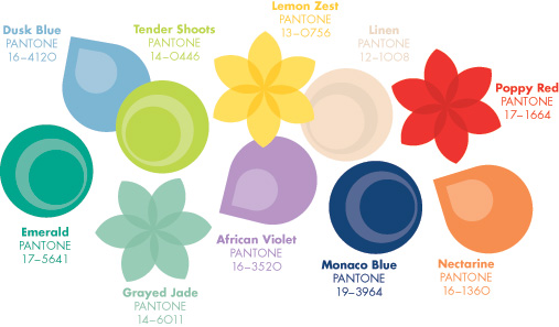 Spring Color Trends 2013