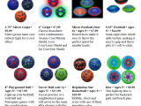 Reactorz Illuminated Line Of Balls! #Giveaway